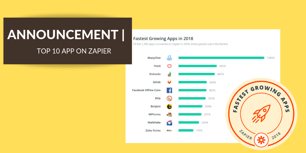 [Zapier Report 2018] Bonjoro #7 fastest growing app on Zapier
